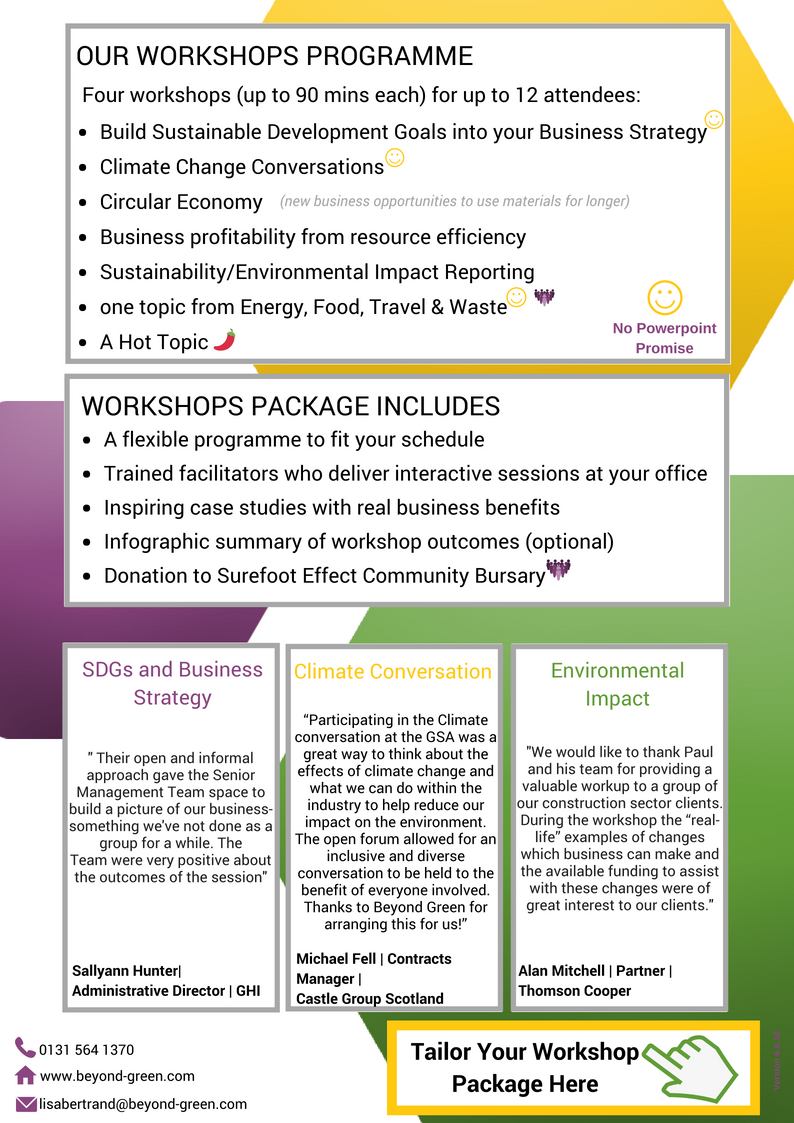 Tailor your sustainability workshops training package