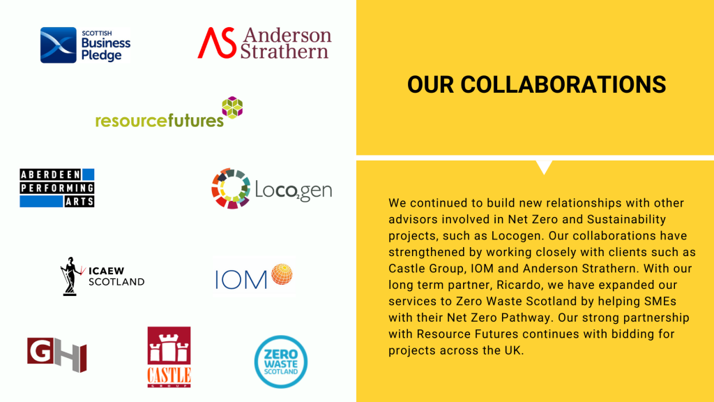 Our collaborations - We continue to value and build on our existing relationships while starting new productive collaborations.