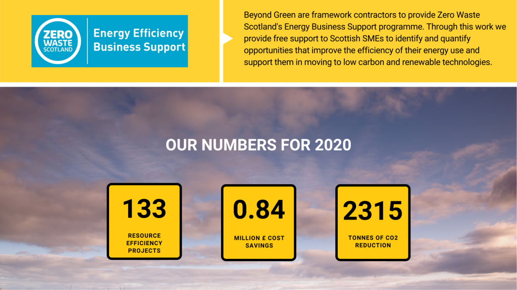 Zero Waste Scotland Energy Efficiency Business Support - We are one of Zero Waste Scotland's framework contractors and continue to support Scottish SMEs in identifying energy efficiency opportunities.  In 2020, we delivered 133 Resource Efficiency Projects, for a total of 0.84 Million £ potential cost savings and 2315 tonnes of CO2 reduction.